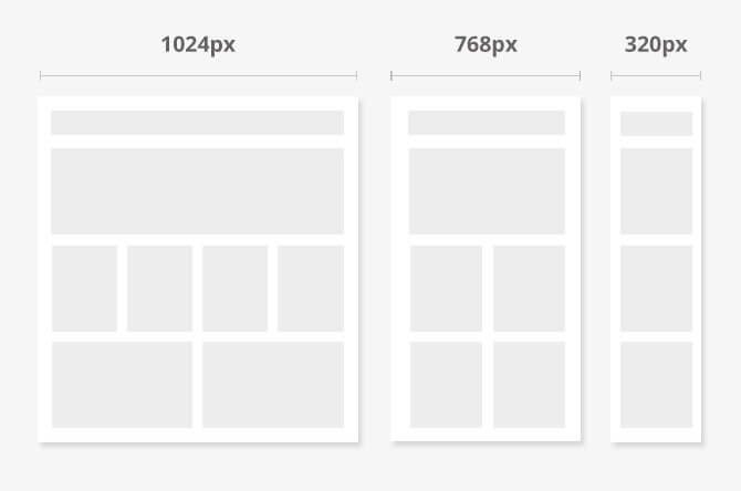 Jak budować responsywną stronę WWW