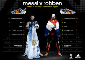 Messi robben mdasystems