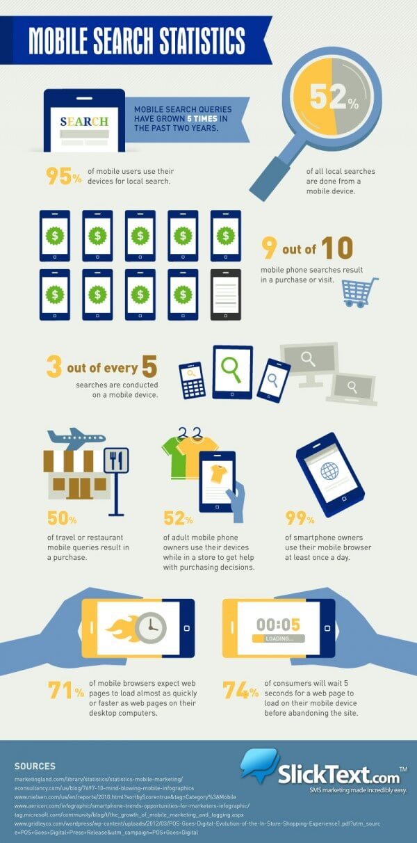 Mobile-Search-Infographic-600x1212
