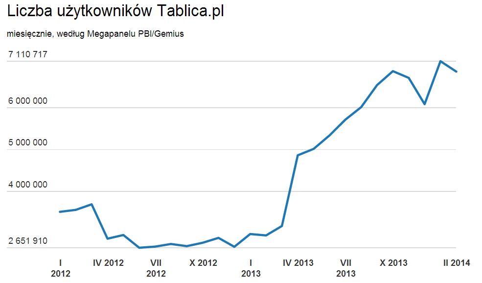Tablica_MDA_Systems